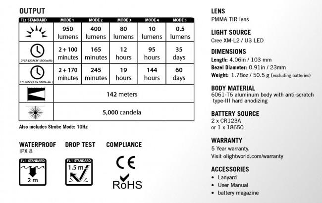 s2-led-torch-specs-olight